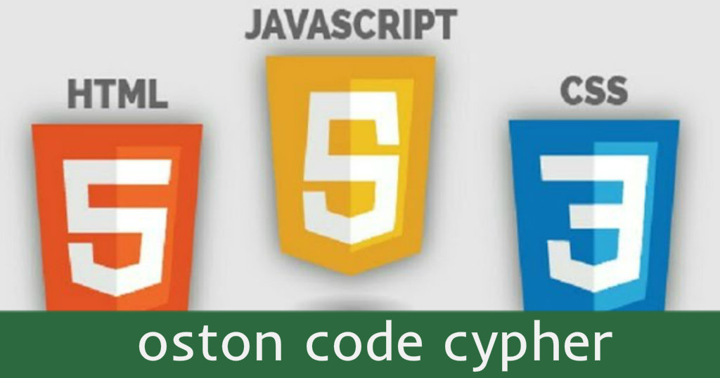 What is Html,Css & Javascript?