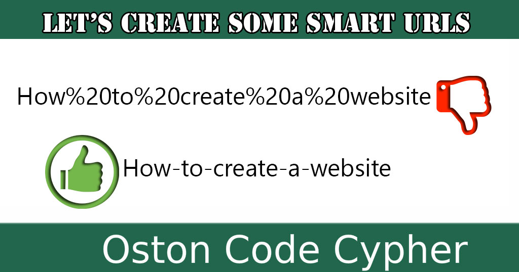 How to create smart Urls using PHP